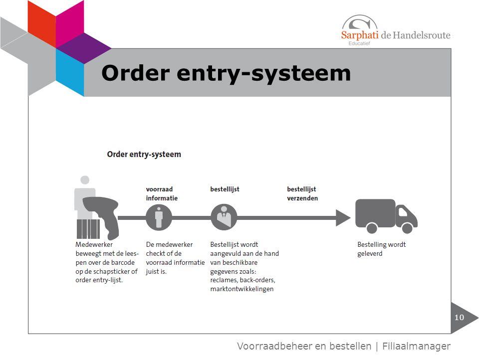 10 Voorraadbeheer en bestellen | Filiaalmanager Order entry-systeem