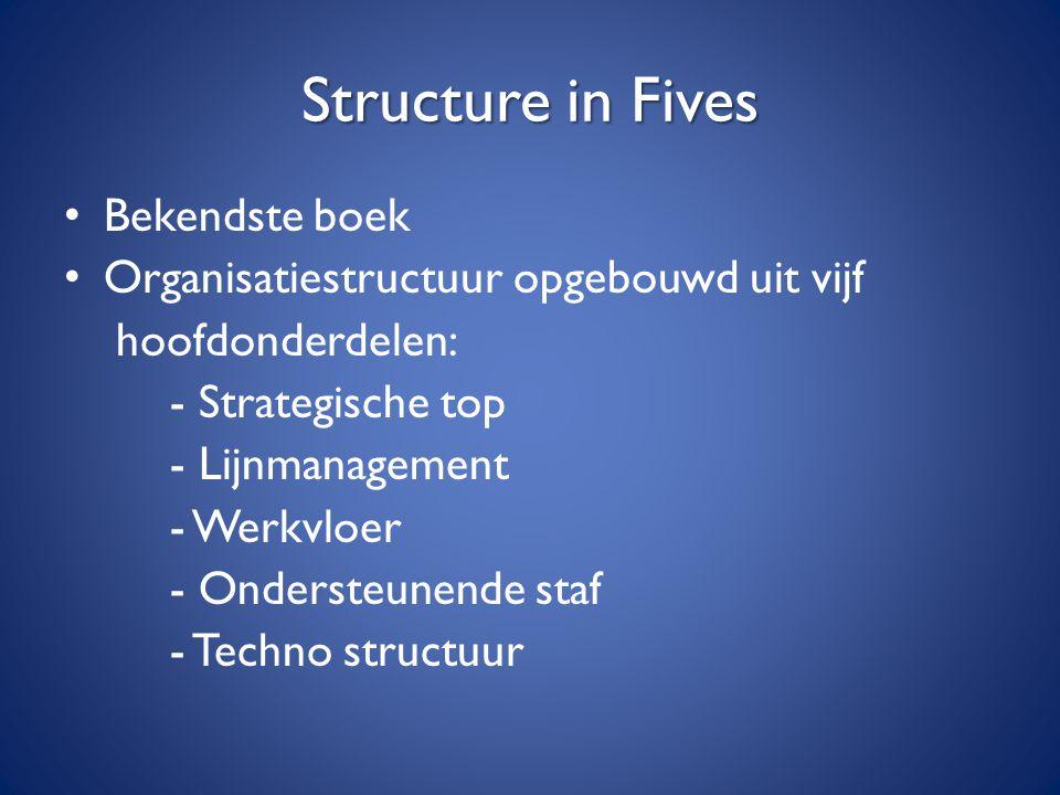 Structure in Fives Bekendste boek Organisatiestructuur opgebouwd uit vijf hoofdonderdelen: - Strategische top - Lijnmanagement - Werkvloer - Ondersteu