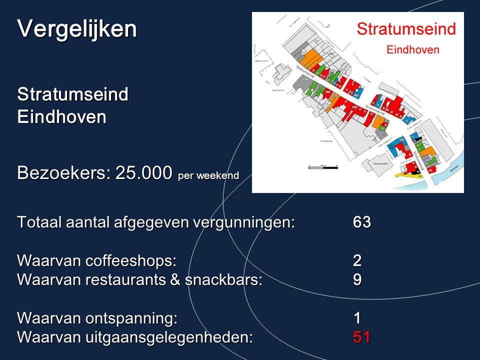 Vergelijken Stratumseind Eindhoven Bezoekers: 25.000 per weekend Totaal aantal afgegeven vergunningen: 63 Waarvan coffeeshops:2 Waarvan restaurants & snackbars:9 Waarvan ontspanning:1 Waarvan uitgaansgelegenheden:51