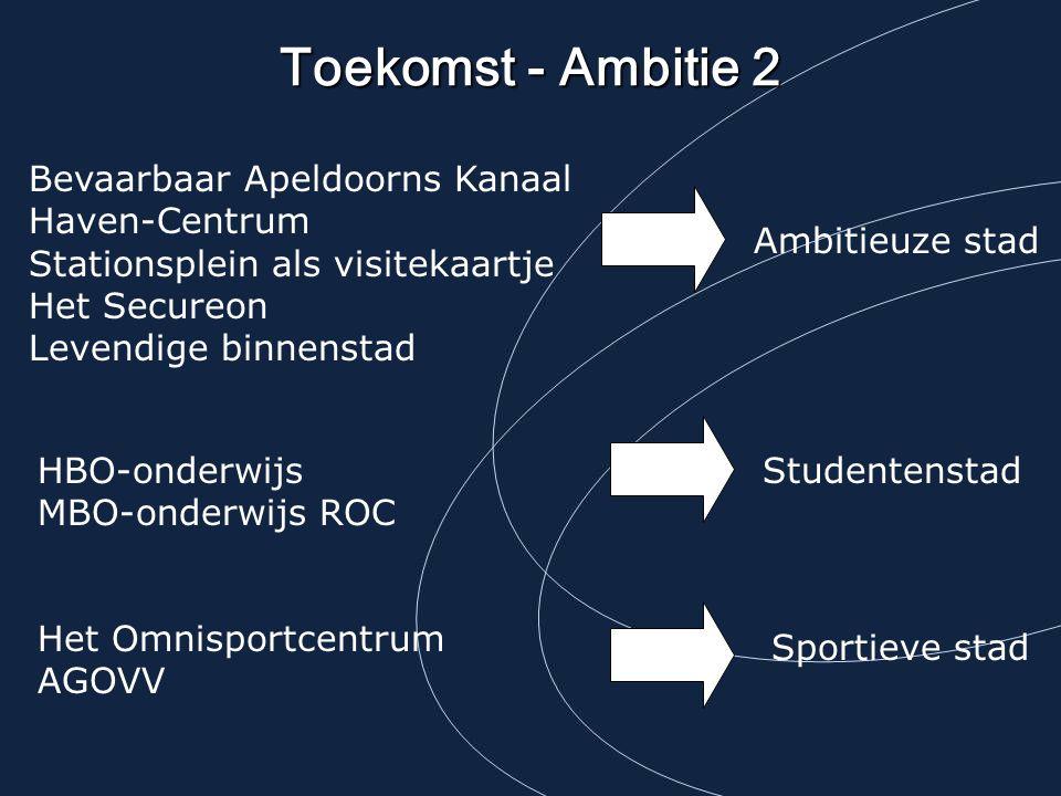 Toekomst - Ambitie 2 Bevaarbaar Apeldoorns Kanaal Haven-Centrum Stationsplein als visitekaartje Het Secureon Levendige binnenstad HBO-onderwijs MBO-on