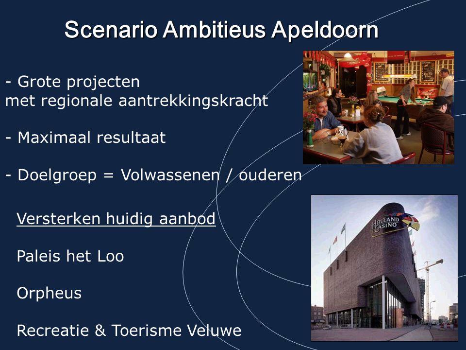 Scenario Ambitieus Apeldoorn - Grote projecten met regionale aantrekkingskracht - Maximaal resultaat - Doelgroep = Volwassenen / ouderen Versterken huidig aanbod Paleis het Loo Orpheus Recreatie & Toerisme Veluwe