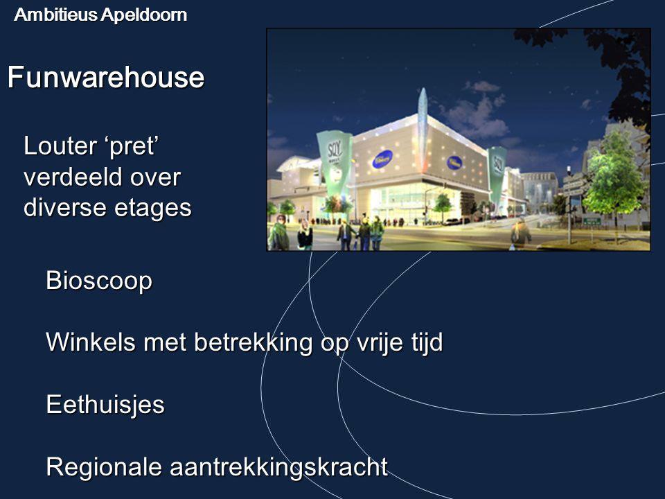 Ambitieus Apeldoorn Funwarehouse Louter 'pret' verdeeld over diverse etages Bioscoop Winkels met betrekking op vrije tijd Eethuisjes Regionale aantrek