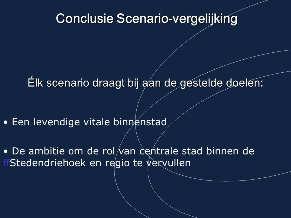 Conclusie Scenario-vergelijking Élk scenario draagt bij aan de gestelde doelen: Een levendige vitale binnenstad De ambitie om de rol van centrale stad binnen de ffStedendriehoek en regio te vervullen