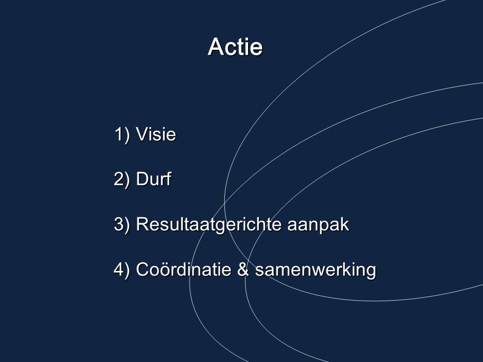 Actie 1) Visie 2) Durf 3) Resultaatgerichte aanpak 4) Coördinatie & samenwerking
