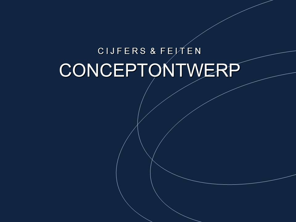 CONCEPTONTWERP C I J F E R S & F E I T E N