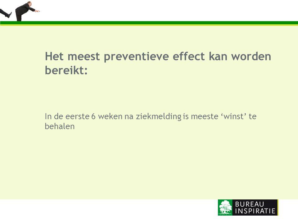 Het meest preventieve effect kan worden bereikt: In de eerste 6 weken na ziekmelding is meeste 'winst' te behalen