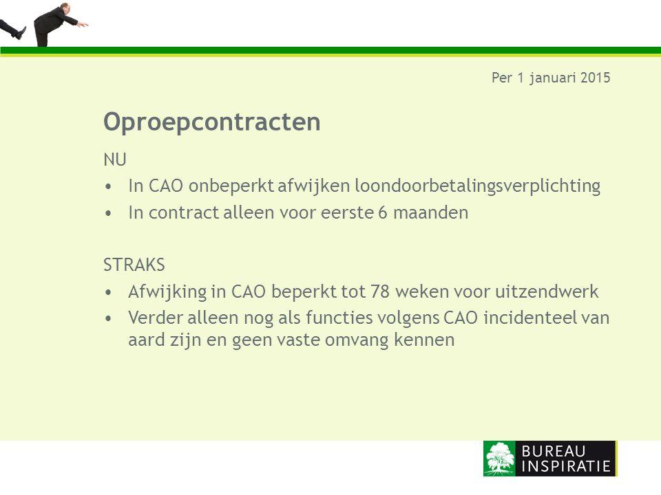 Ketenregeling Per 1 juli 2015 NU 3 x 3 x 3 Afwijken bij CAO onbeperkt mogelijk STRAKS 3 x 2 x 6 Afwijken bij CAO beperkt mogelijk maximaal 3 contracten gedurende 3 jaar 3 maanden ertussen maximaal 3 contracten gedurende 2 jaar 6 maanden ertussen