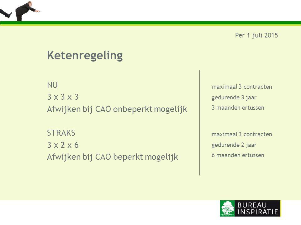 Ketenregeling Per 1 juli 2015 NU 3 x 3 x 3 Afwijken bij CAO onbeperkt mogelijk STRAKS 3 x 2 x 6 Afwijken bij CAO beperkt mogelijk maximaal 3 contracte