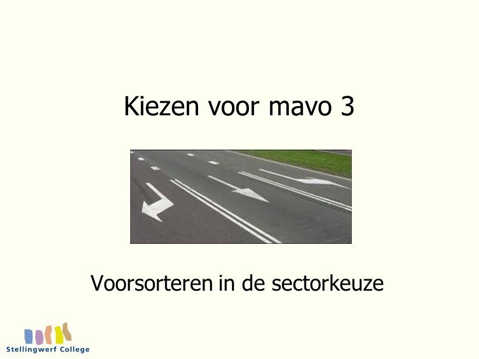 Verplichte vakken  Nederlands  Engels  Wiskunde  Rekenen  LO  Maatschappijleer  KV 24 april 2015 2