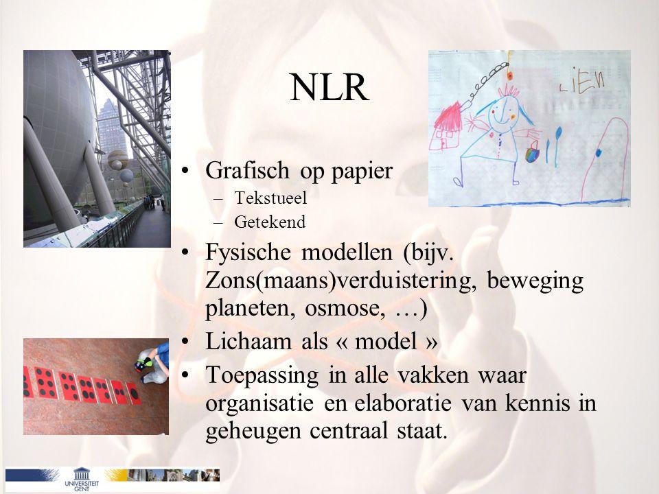 NLR Grafisch op papier –Tekstueel –Getekend Fysische modellen (bijv. Zons(maans)verduistering, beweging planeten, osmose, …) Lichaam als « model » Toe