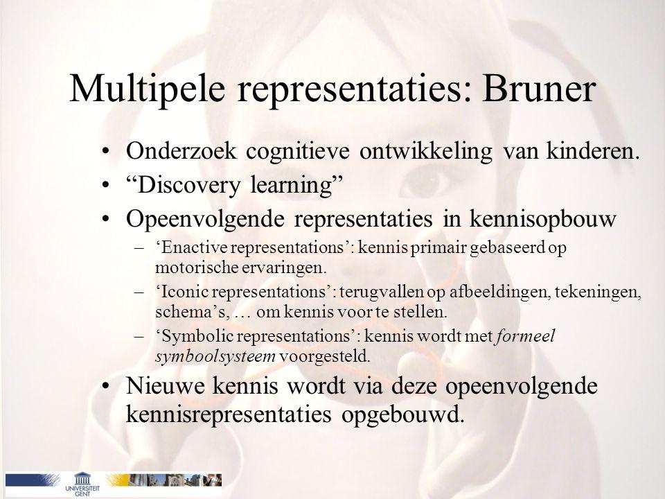 """Multipele representaties: Bruner Onderzoek cognitieve ontwikkeling van kinderen. """"Discovery learning"""" Opeenvolgende representaties in kennisopbouw –'E"""