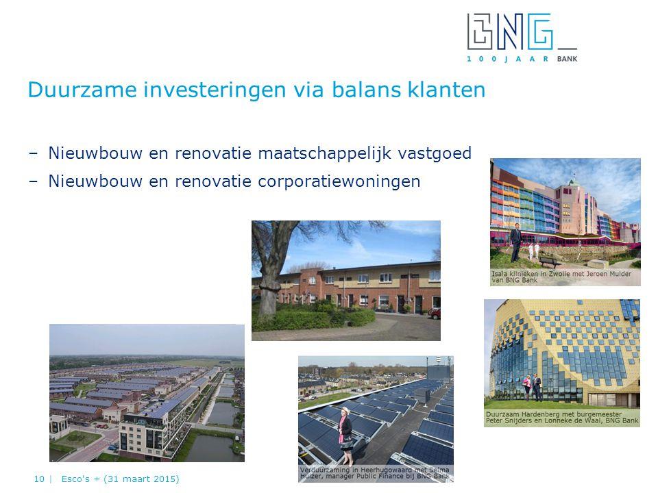 Duurzame investeringen via balans klanten Esco's + (31 maart 2015)10   –Nieuwbouw en renovatie maatschappelijk vastgoed –Nieuwbouw en renovatie corpor