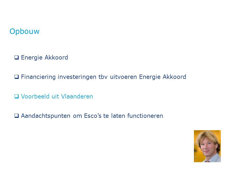 Opbouw  Energie Akkoord  Financiering investeringen tbv uitvoeren Energie Akkoord  Voorbeeld uit Vlaanderen  Aandachtspunten om Esco's te laten fu