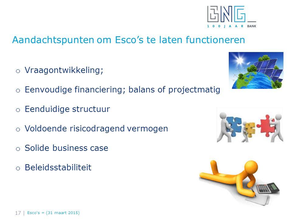 Aandachtspunten om Esco's te laten functioneren Esco's + (31 maart 2015) 17 | o Vraagontwikkeling; o Eenvoudige financiering; balans of projectmatig o