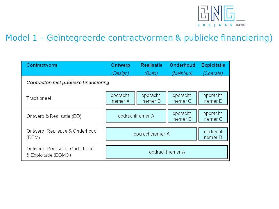 Model 1 - Geϊntegreerde contractvormen & publieke financiering)