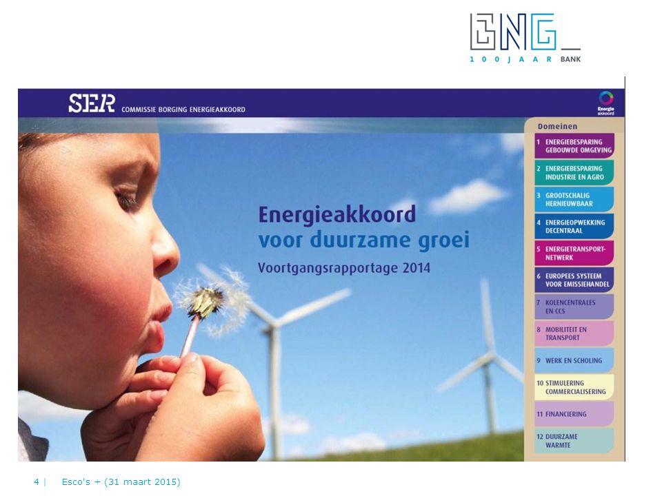 1.100 Peta Joule energiebesparing in 2020 2.Aandeel hernieuwbare energie van 4% naar 14% (2020) 3.15.000 Fte structurele werkgelegenheid Energieakkoord samengevat Esco s + (31 maart 2015)5 |