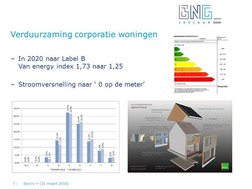 –In 2020 naar Label B Van energy index 1,73 naar 1,25 –Stroomversnelling naar ' 0 op de meter' Verduurzaming corporatie woningen Esco's + (31 maart 20