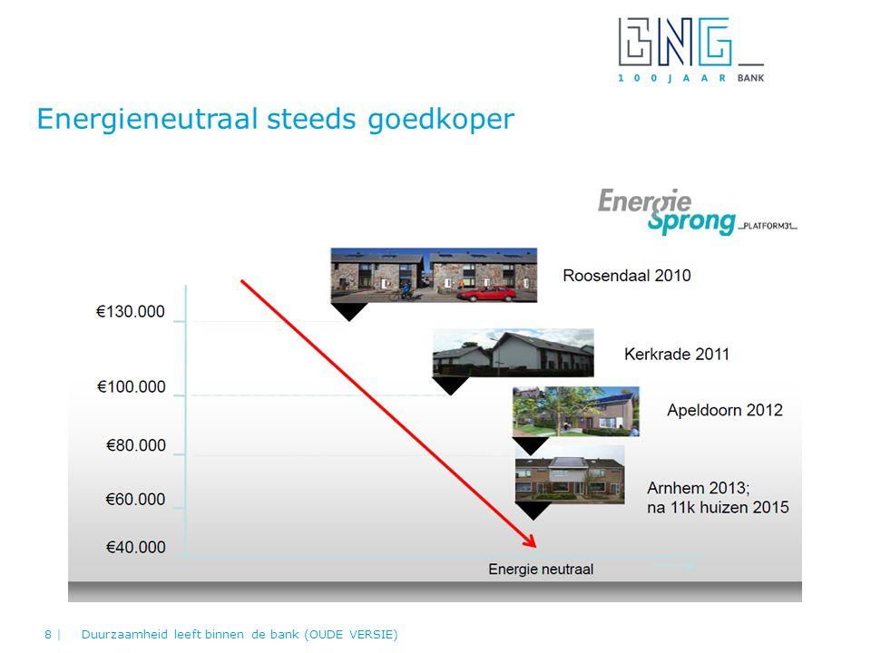 Energieneutraal steeds goedkoper Duurzaamheid leeft binnen de bank (OUDE VERSIE)8  