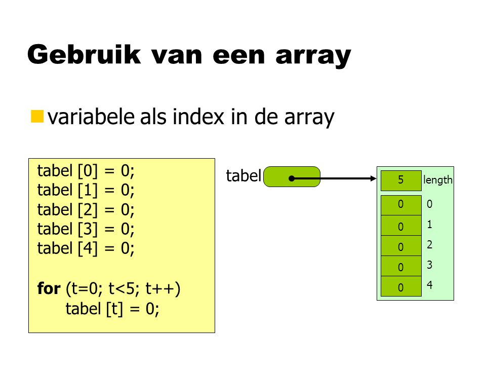 Gebruik van een array nvariabele als index in de array tabel 0 1 2 3 4 length5 tabel [0] = 0; tabel [1] = 0; tabel [2] = 0; tabel [3] = 0; tabel [4] =