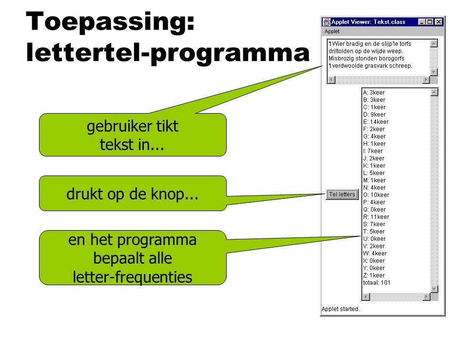 Toepassing: lettertel-programma gebruiker tikt tekst in...