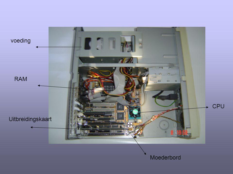 Moederbord voeding Uitbreidingskaart CPU RAM