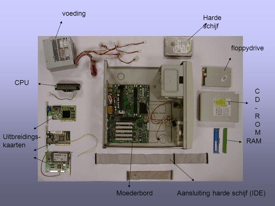 Moederbord voeding Harde schijf RAM Uitbreidings- kaarten CPU CD-ROMCD-ROM floppydrive Aansluiting harde schijf (IDE)