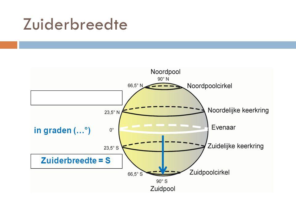 Zuiderbreedte Zuiderbreedte = S in graden (…°)