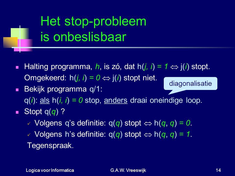 Logica voor InformaticaG.A.W. Vreeswijk14 Het stop-probleem is onbeslisbaar Halting programma, h, is zó, dat h(j, i) = 1  j(i) stopt. Omgekeerd: h(j,