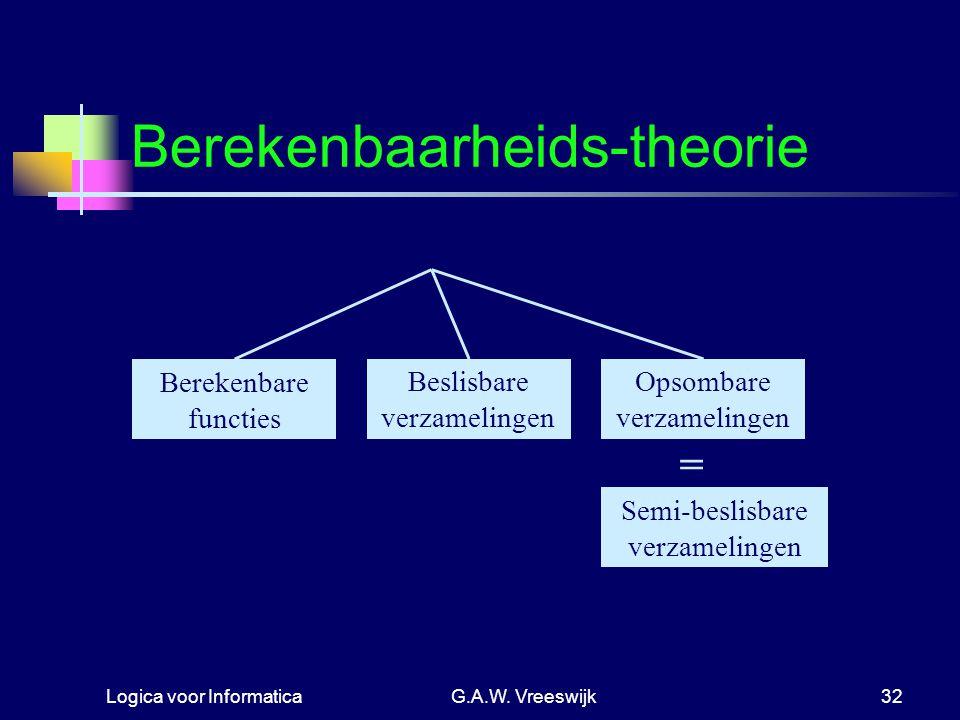Logica voor InformaticaG.A.W. Vreeswijk32 Berekenbaarheids-theorie Berekenbare functies Opsombare verzamelingen Semi-beslisbare verzamelingen Beslisba