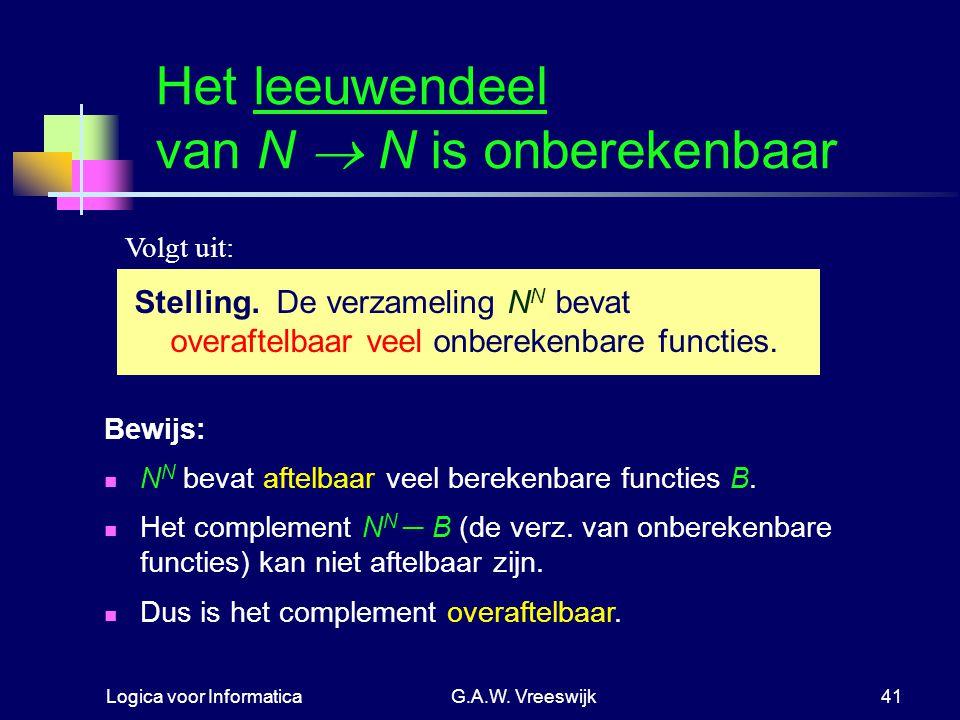 Logica voor InformaticaG.A.W. Vreeswijk41 Het leeuwendeel van N  N is onberekenbaar Bewijs: N N bevat aftelbaar veel berekenbare functies B. Het comp