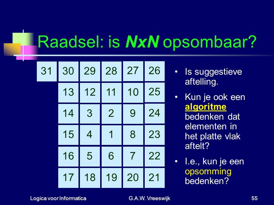 Logica voor InformaticaG.A.W. Vreeswijk55 Raadsel: is NxN opsombaar? 1 23 4 567 8 9 10121311 14 15 16 1719202118 23 24 25 26 22 28303129 27 Is suggest