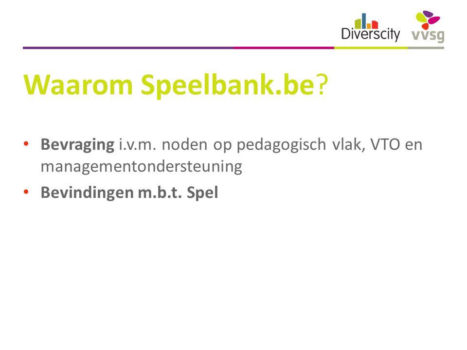 Waarom Speelbank.be. Bevraging i.v.m.