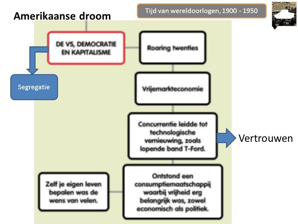 Tijd van wereldoorlogen, 1900 - 1950 Wisselkoers Dow Jones Beurskrach 1929