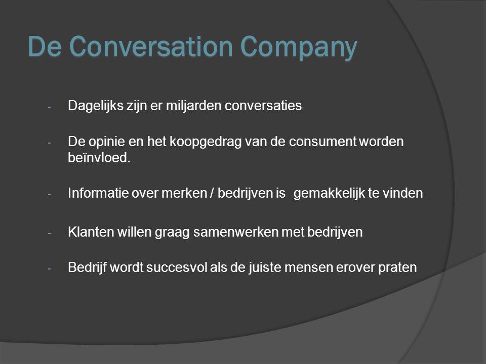 Conversatiepotentieel optimaliseren Positieve Bedrijfscultuur Verteld wat het bedrijf verkoopt en waar het bedrijf voor staat.