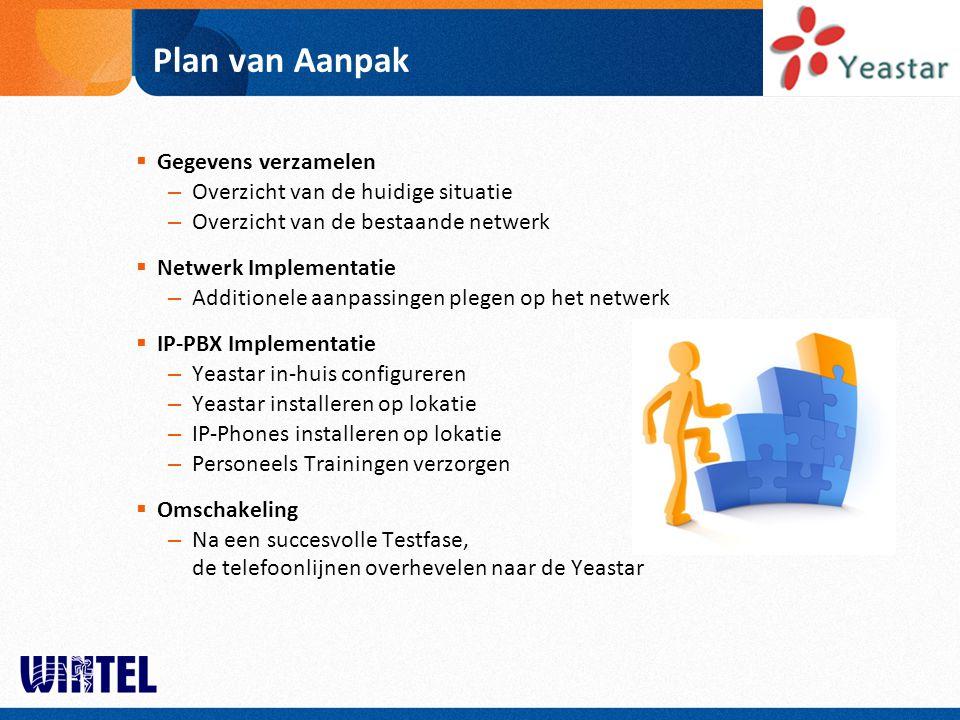 16 Plan van Aanpak  Gegevens verzamelen – Overzicht van de huidige situatie – Overzicht van de bestaande netwerk  Netwerk Implementatie – Additionel
