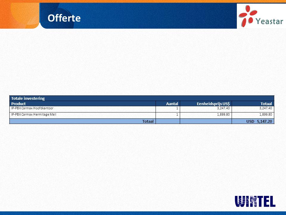 7 2. Offerte Switchvox IP-PBX Offerte Totale investering ProductAantalEenheidsprijs US$Totaal IP-PBX Carmax Hoofdkantoor13,247.40 IP-PBX Carmax Hermit