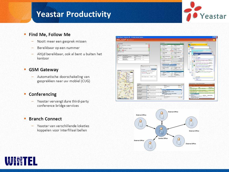 9 Yeastar Productivity  Find Me, Follow Me – Nooit meer een gesprek missen – Bereikbaar op een nummer – Altijd bereikbaar, ook al bent u buiten het k