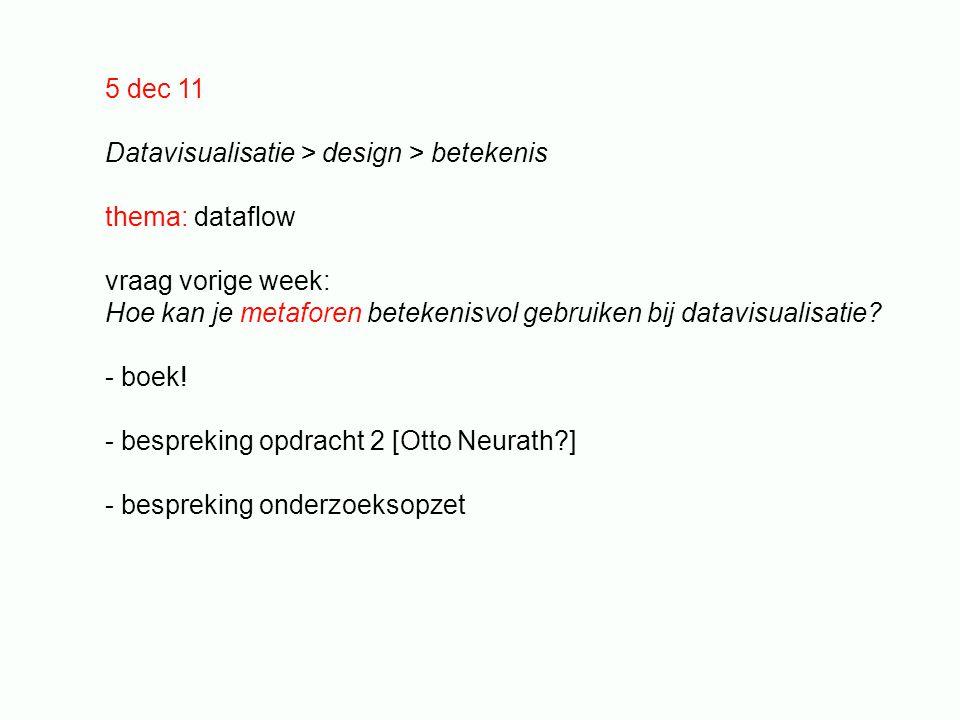 5 dec 11 Datavisualisatie > design > betekenis thema: dataflow vraag vorige week: Hoe kan je metaforen betekenisvol gebruiken bij datavisualisatie.
