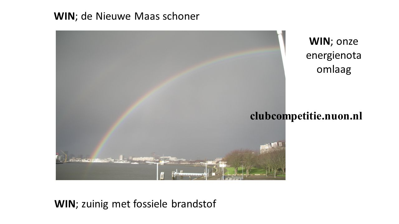 WIN; zuinig met fossiele brandstof WIN; de Nieuwe Maas schoner WIN; onze energienota omlaag clubcompetitie.nuon.nl