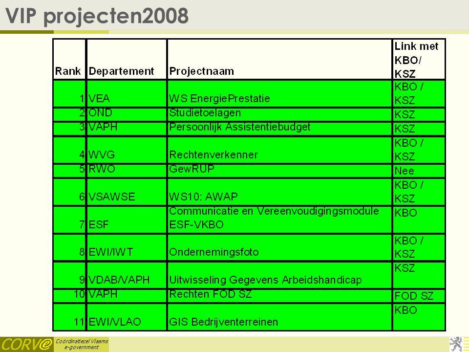 Coördinatiecel Vlaams e-government