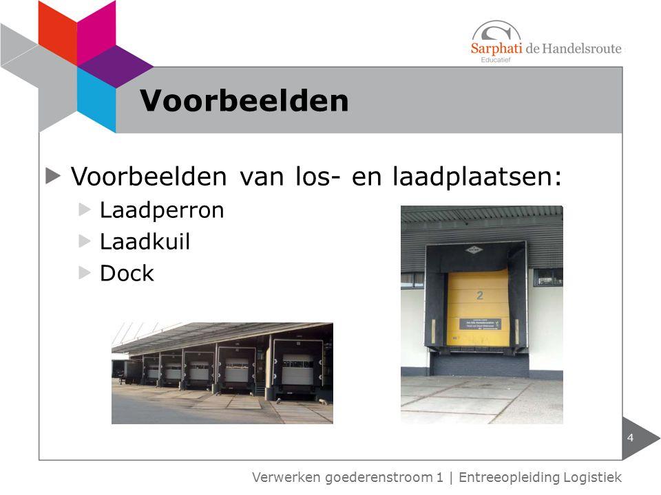 Voorbeelden van los- en laadplaatsen: Laadperron Laadkuil Dock 4 Verwerken goederenstroom 1 | Entreeopleiding Logistiek Voorbeelden
