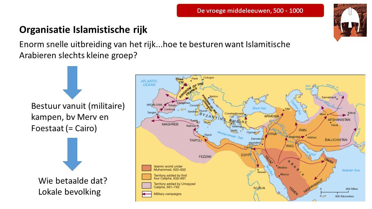 De vroege middeleeuwen, 500 - 1000 Opleggen Islam aan verslagen volken.