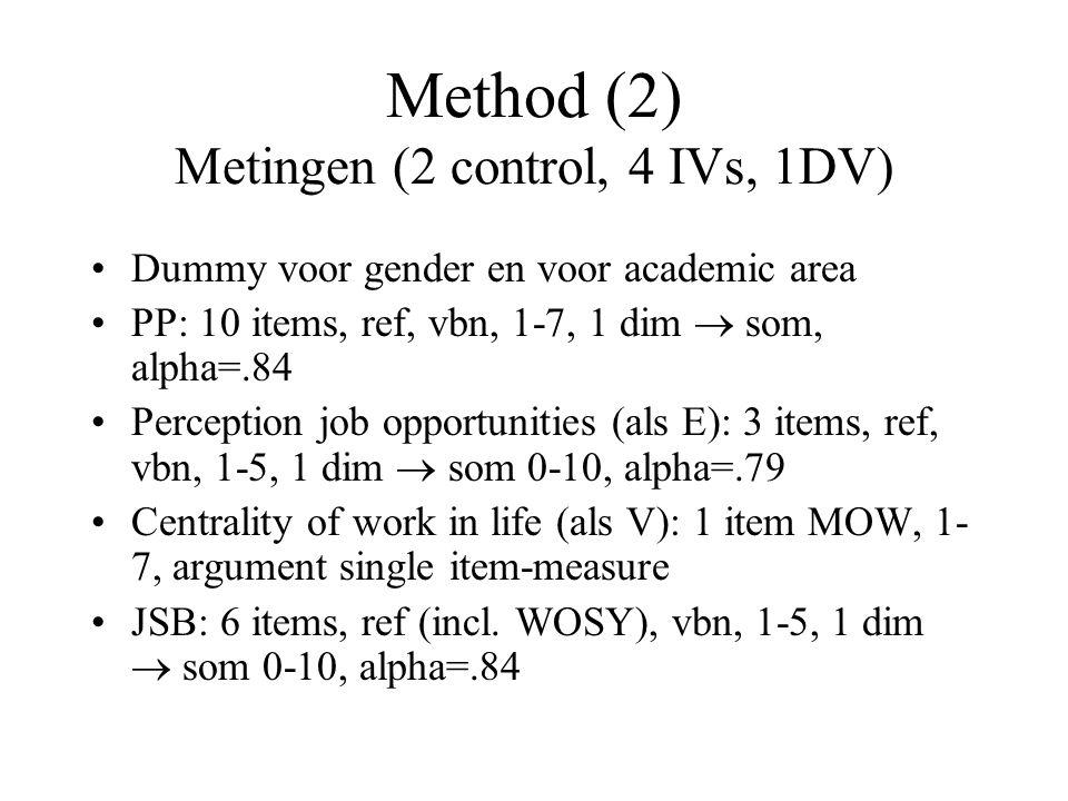 Method (3): Data Aanlysis Table 2 is standaard (incl nogmaals schalen) Hoe gaan we Hs testen.