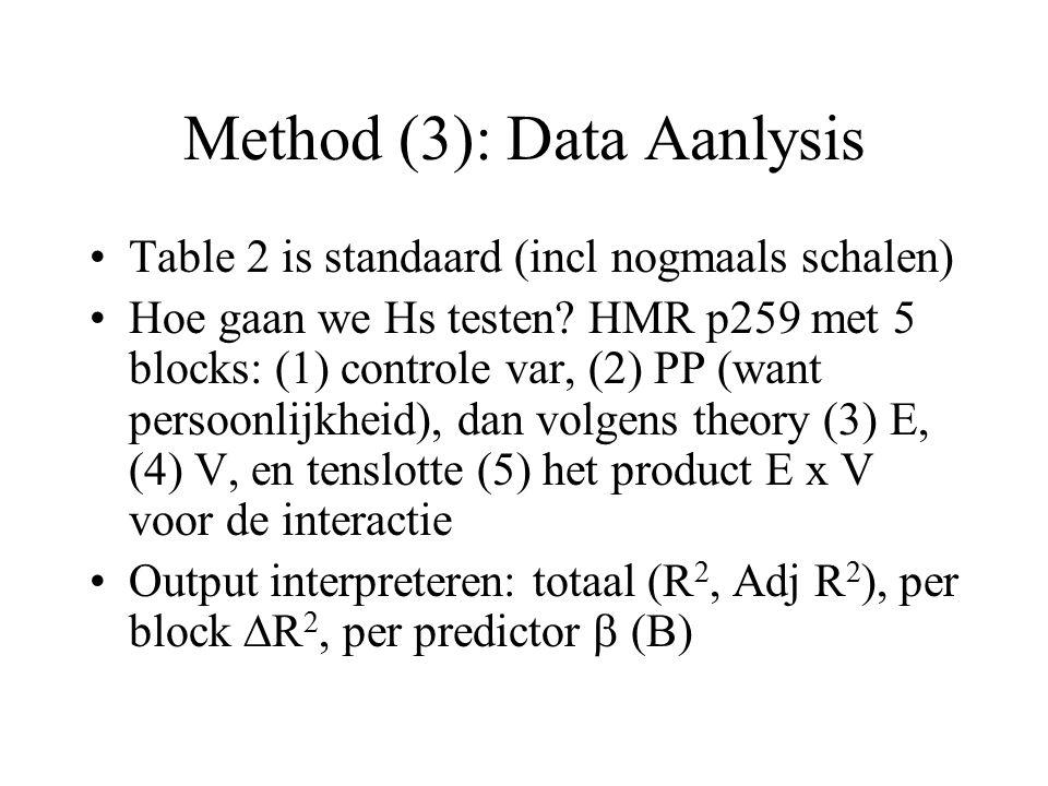 Resultaten Table 2: –Welke interessante correlaties en waarom.