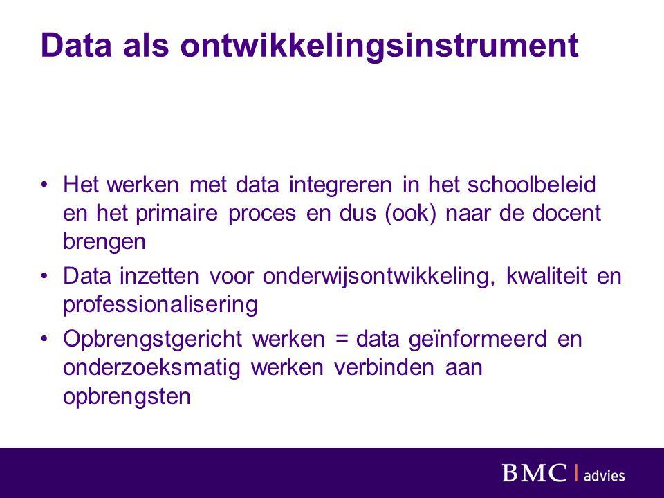 Data als ontwikkelingsinstrument Het werken met data integreren in het schoolbeleid en het primaire proces en dus (ook) naar de docent brengen Data inzetten voor onderwijsontwikkeling, kwaliteit en professionalisering Opbrengstgericht werken = data geïnformeerd en onderzoeksmatig werken verbinden aan opbrengsten