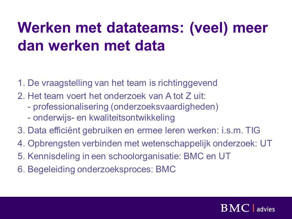 Werken met datateams: (veel) meer dan werken met data 1.De vraagstelling van het team is richtinggevend 2.Het team voert het onderzoek van A tot Z uit