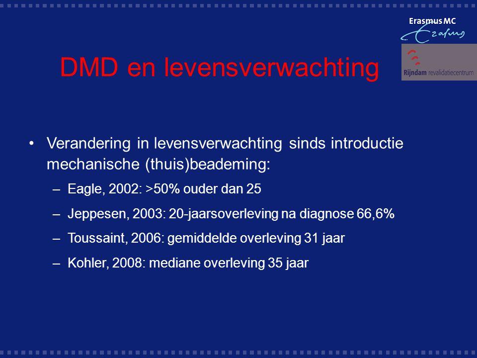 DMD en levensverwachting Verandering in levensverwachting sinds introductie mechanische (thuis)beademing: –Eagle, 2002: >50% ouder dan 25 –Jeppesen, 2003: 20-jaarsoverleving na diagnose 66,6% –Toussaint, 2006: gemiddelde overleving 31 jaar –Kohler, 2008: mediane overleving 35 jaar