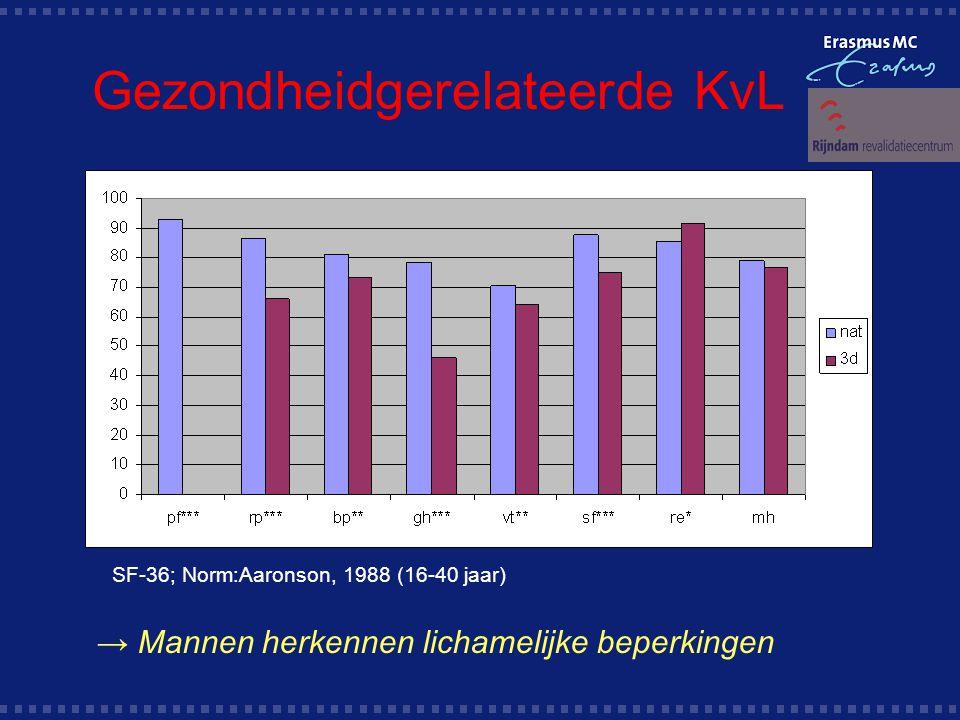 Gezondheidgerelateerde KvL SF-36; Norm:Aaronson, 1988 (16-40 jaar) → Mannen herkennen lichamelijke beperkingen