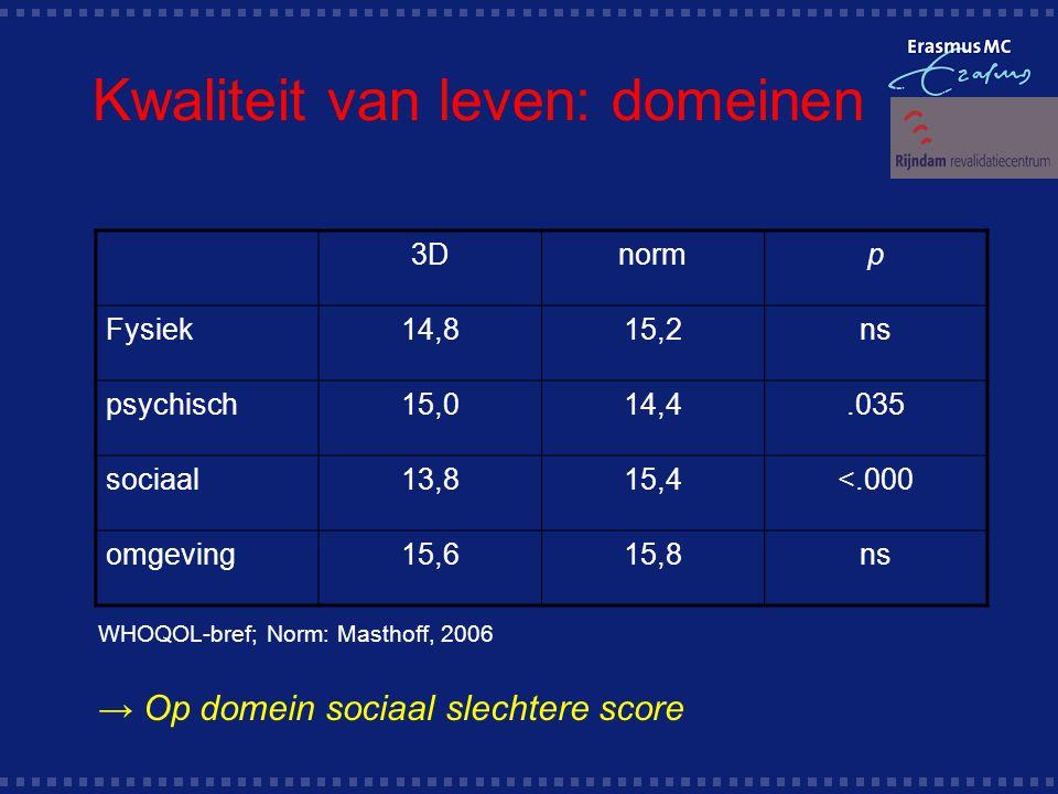Kwaliteit van leven: domeinen 3Dnormp Fysiek14,815,2ns psychisch15,014,4.035 sociaal13,815,4<.000 omgeving15,615,8ns WHOQOL-bref; Norm: Masthoff, 2006 → Op domein sociaal slechtere score