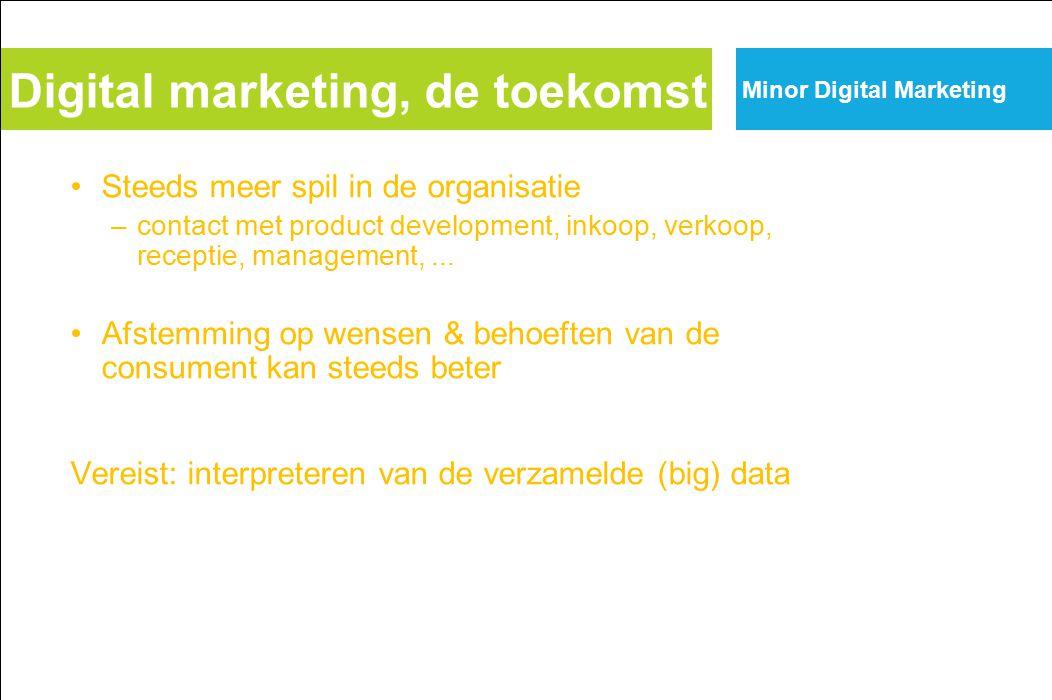 Steeds meer spil in de organisatie –contact met product development, inkoop, verkoop, receptie, management,...
